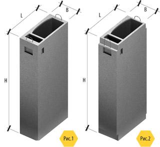Вентиляційні блоки для споруд висотністю до 25 поверхів